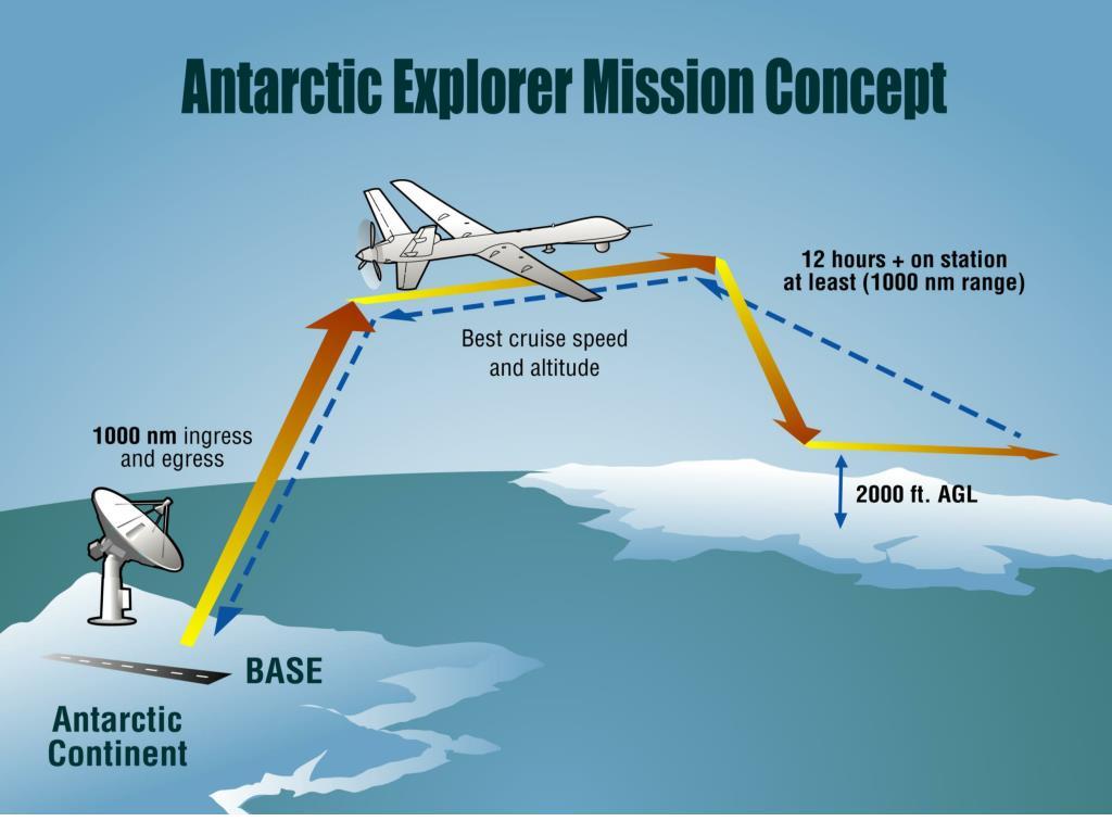 Antarctic Explorer, cont'd