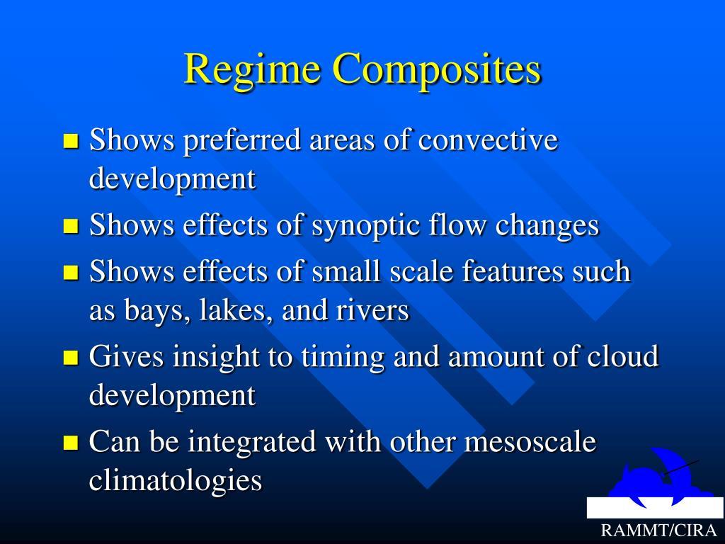 Regime Composites