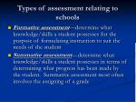 types of assessment relating to schools