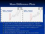 mass difference plots