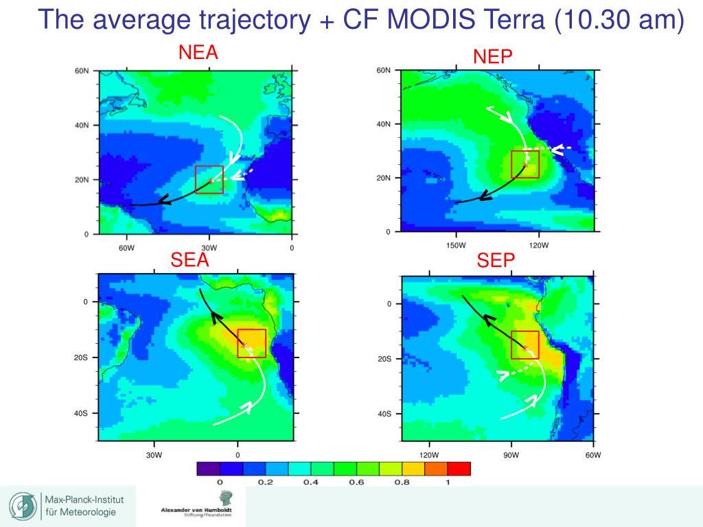 The average trajectory + CF MODIS Terra (10.30 am)