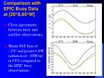 comparison with epic buoy data at 20 o s 85 o w