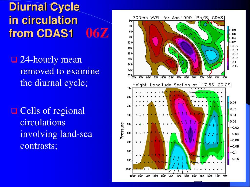 Diurnal Cycle