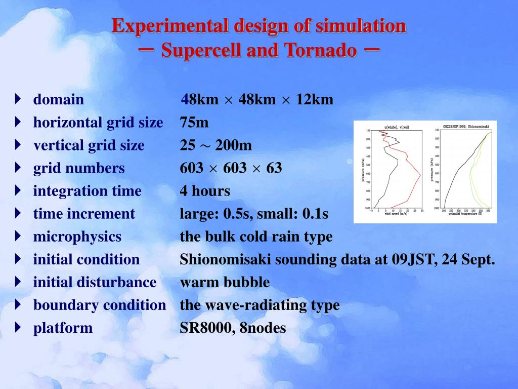 Experimental design of simulation
