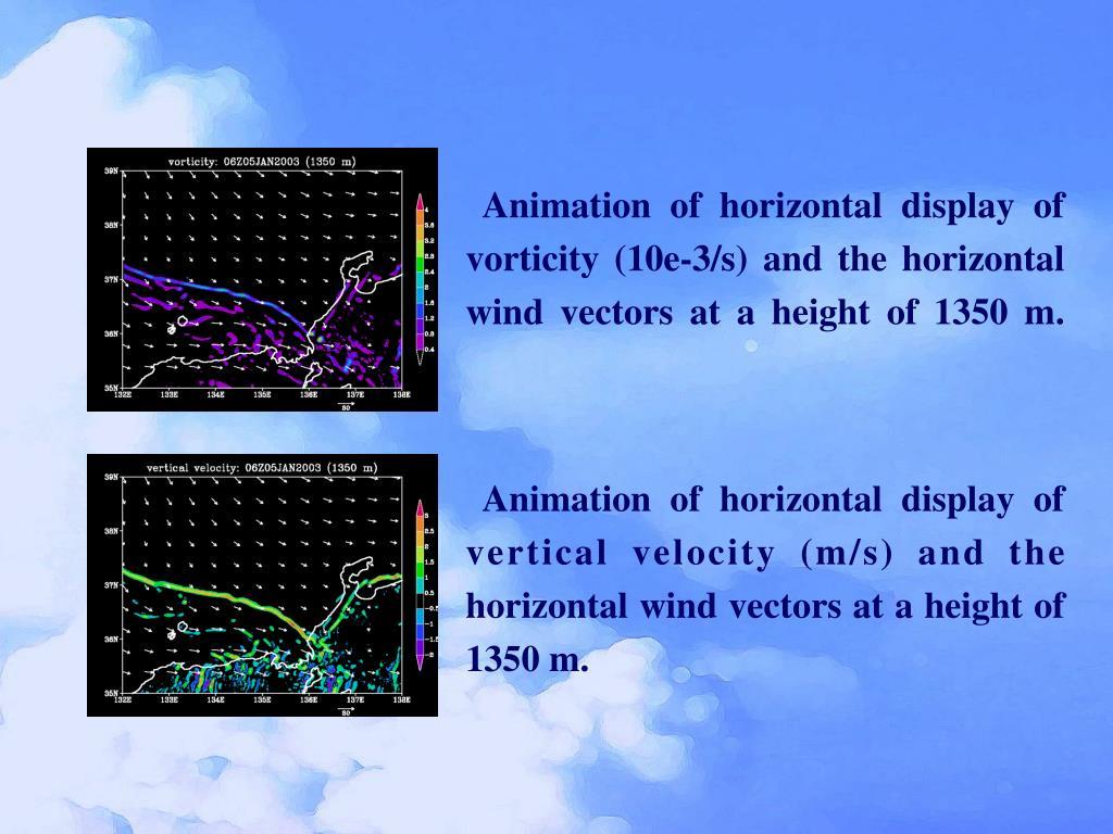 Animation of horizontal display of