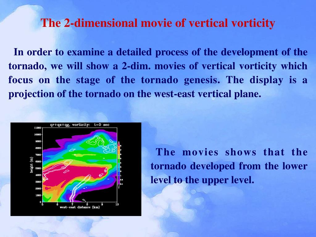 The 2-dimensional movie of vertical vorticity