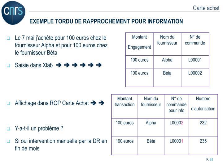EXEMPLE TORDU DE RAPPROCHEMENT POUR INFORMATION