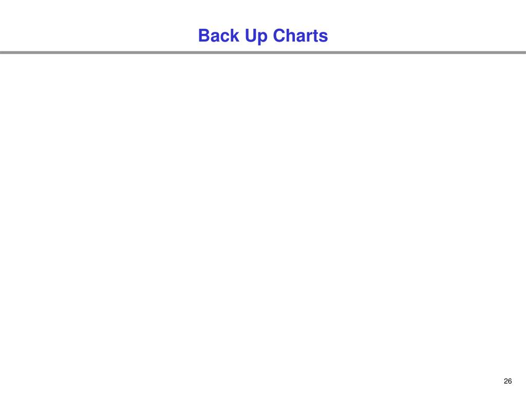 Back Up Charts