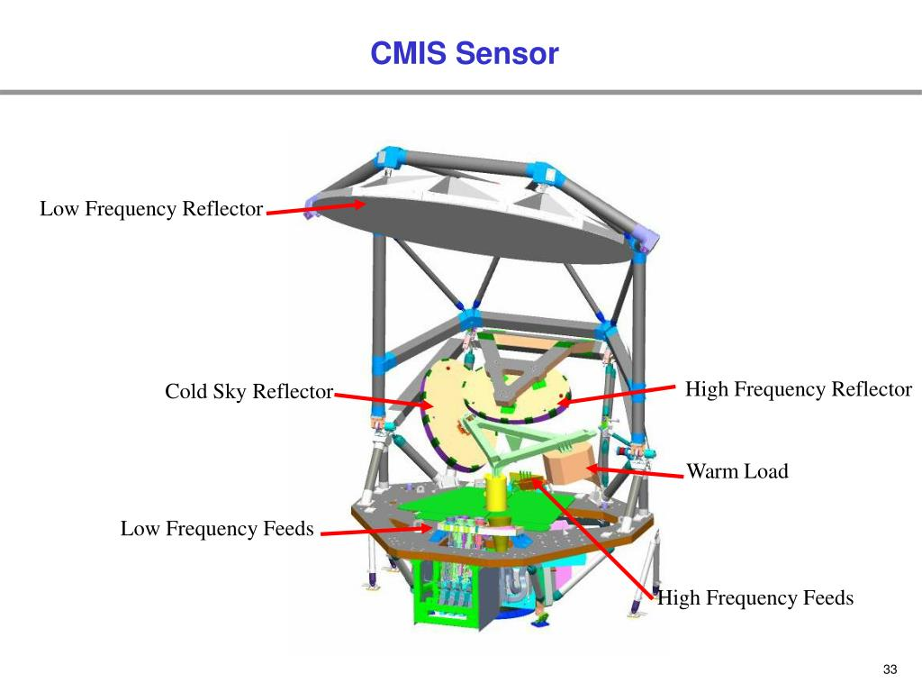CMIS Sensor