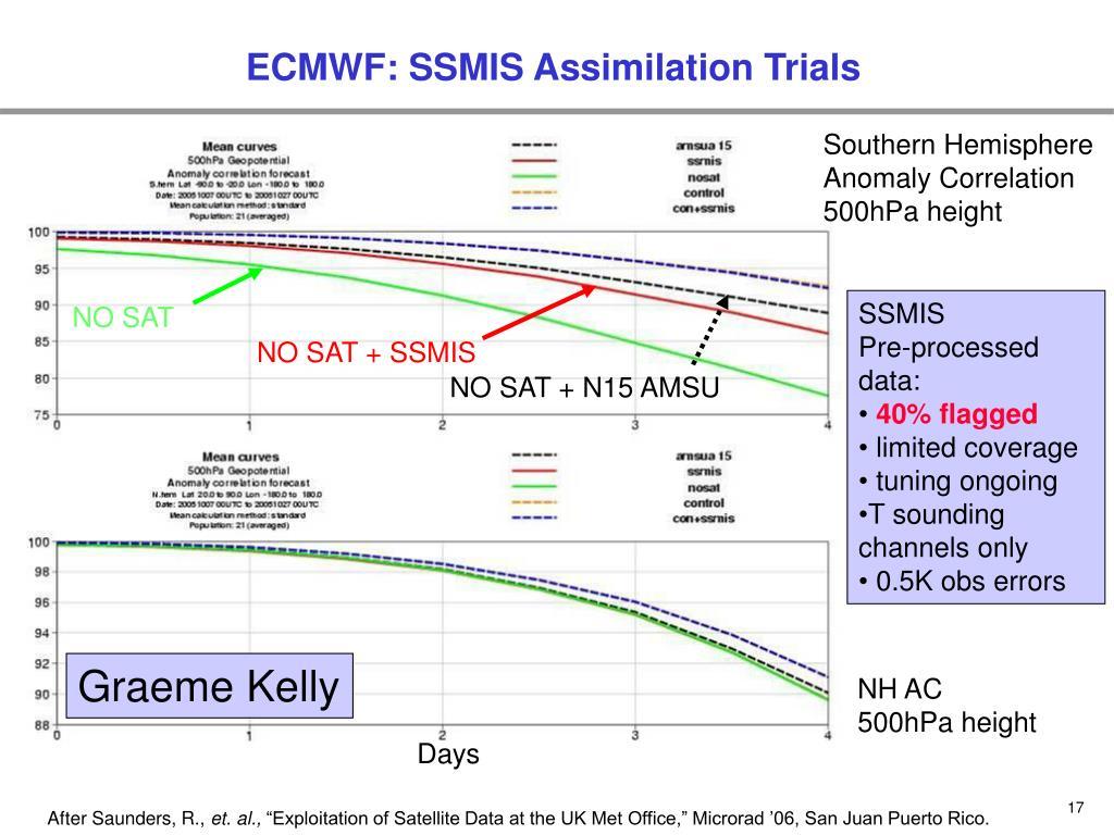 ECMWF: SSMIS Assimilation Trials