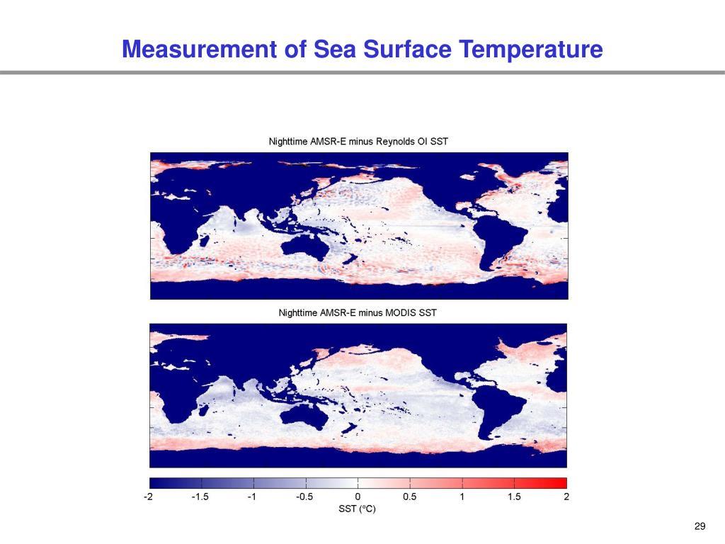 Measurement of Sea Surface Temperature