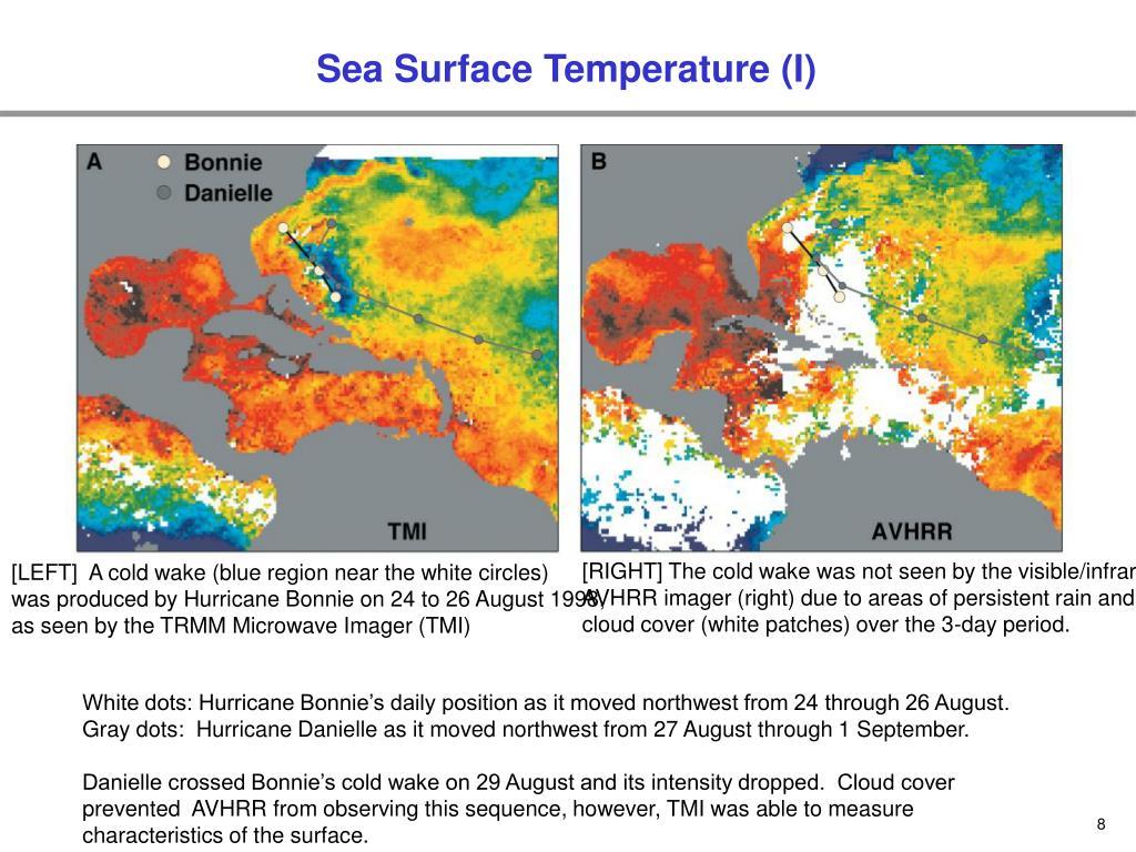 Sea Surface Temperature (I)