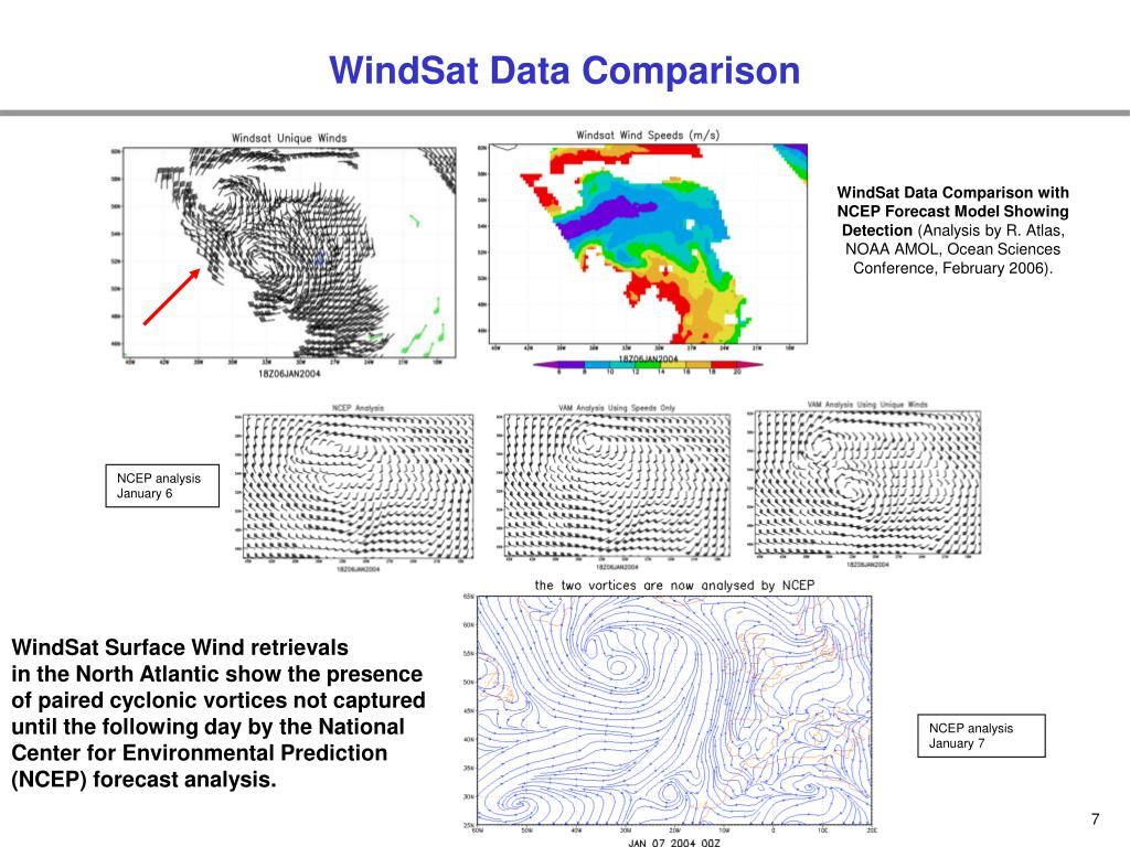 WindSat Data Comparison