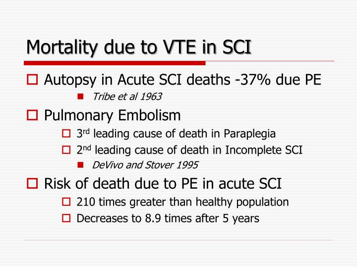 Mortality due to VTE in SCI