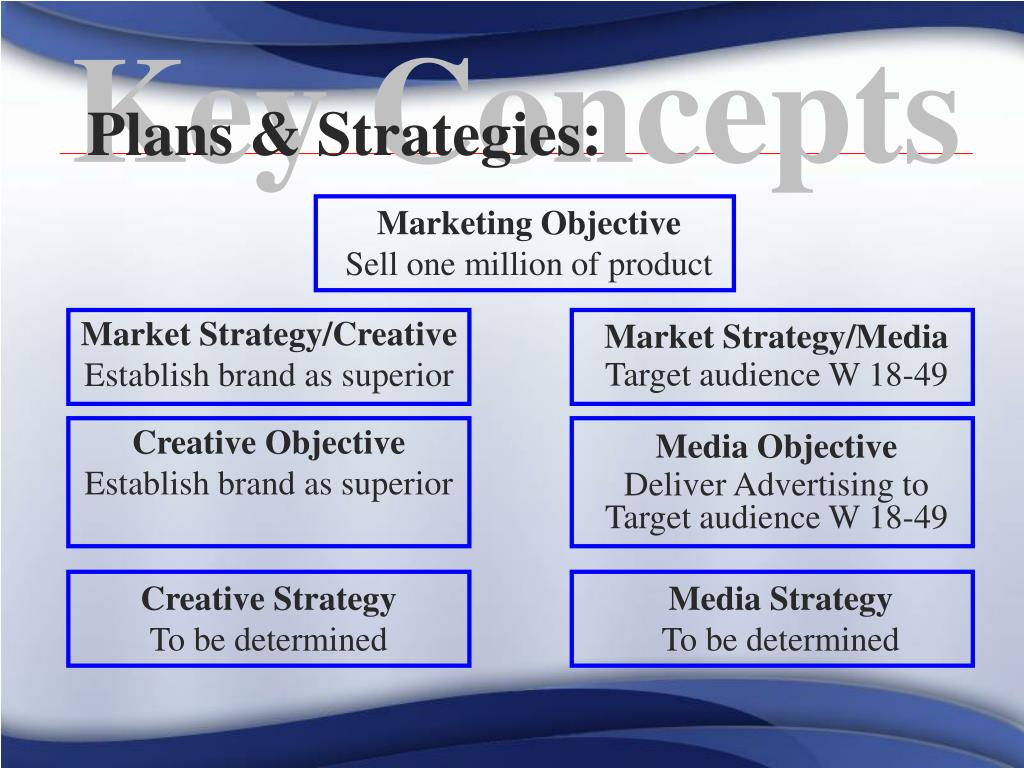 Marketing Objective