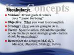vocabulary32