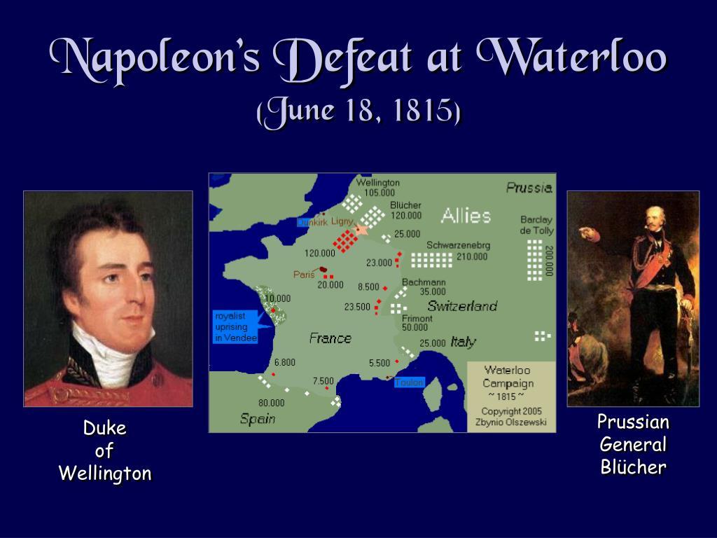 Napoleon's Defeat at Waterloo