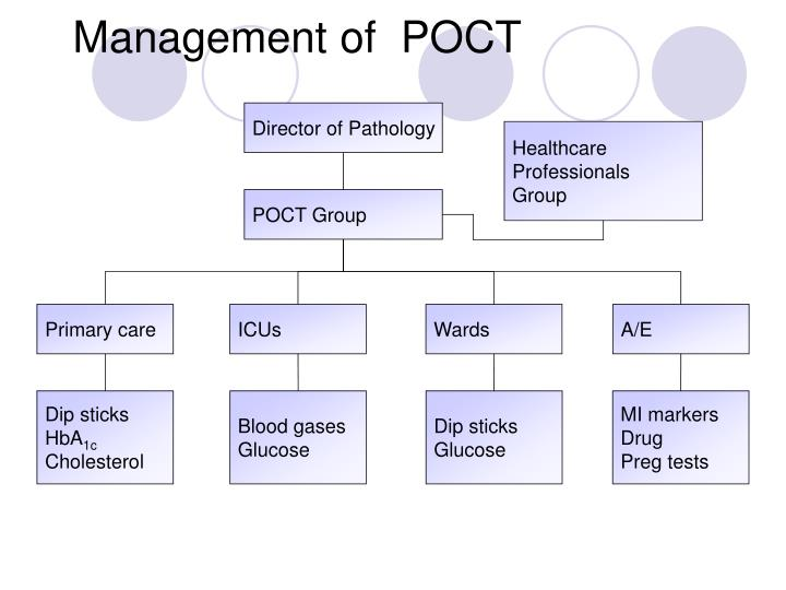 Management of  POCT