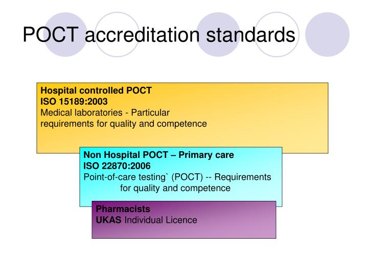 POCT accreditation standards