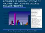 reportes de compra y ventas de valores por casas de valores us7 280 millones