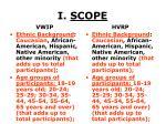 i scope10