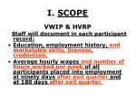 i scope13