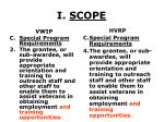 i scope8