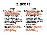 i scope9