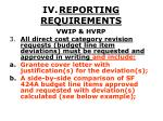iv reporting requirements21