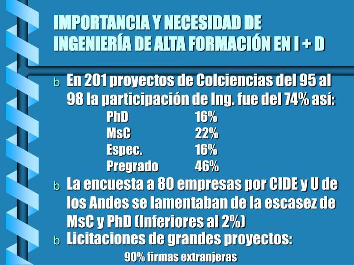 IMPORTANCIA Y NECESIDAD DE INGENIERÍA DE ALTA FORMACIÓN EN I + D