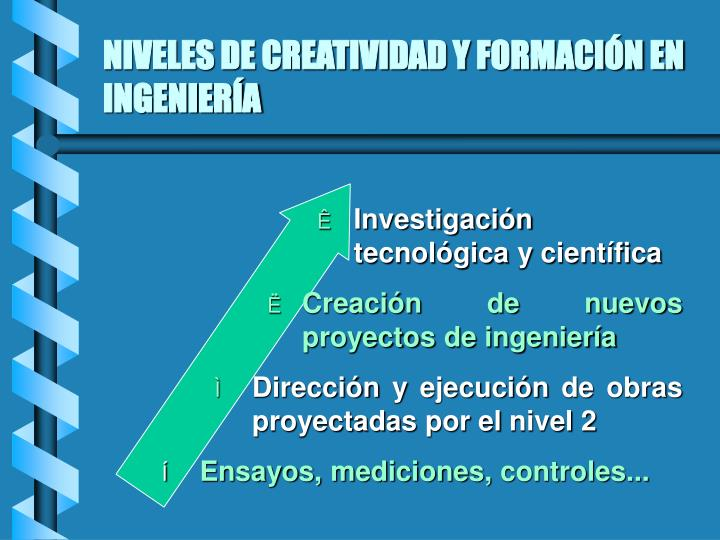 Niveles de creatividad y formaci n en ingenier a