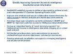 greatly improving customer access to intelligence counterterrorism information