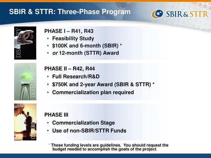 SBIR & STTR: Three-Phase Program