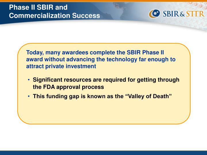 Phase II SBIR and
