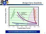design curve sensitivity