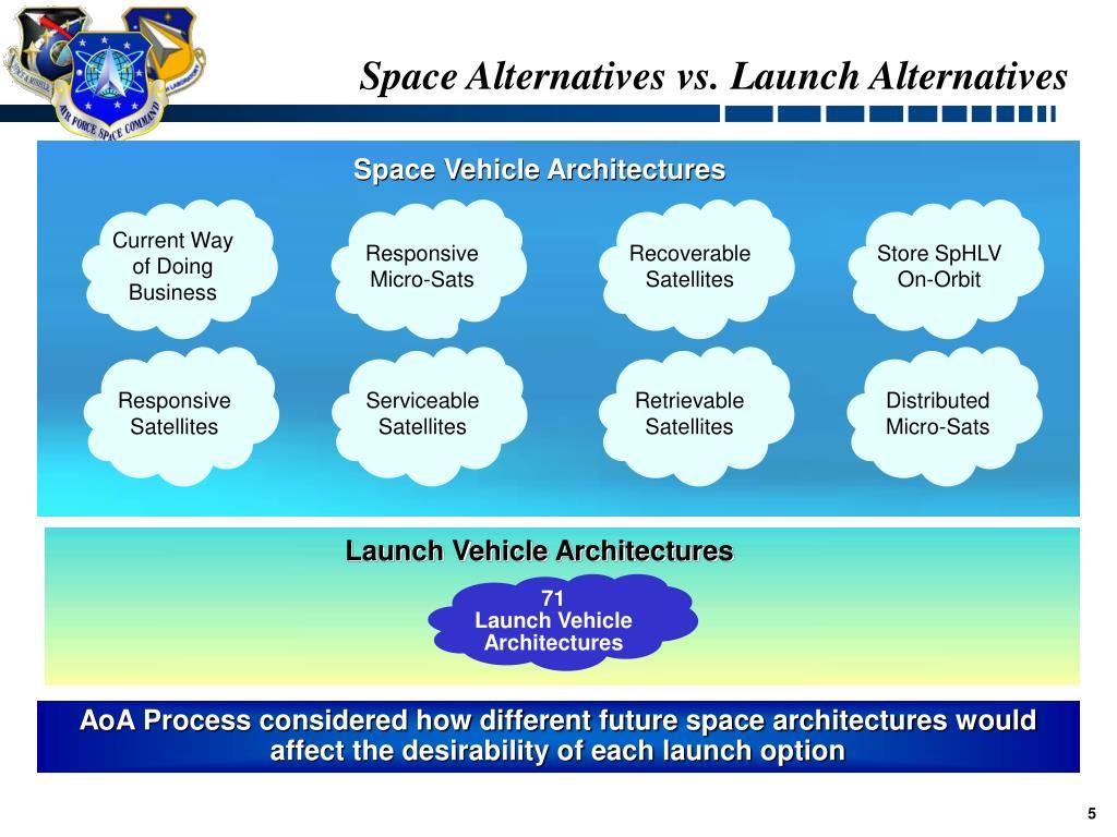Space Alternatives vs. Launch Alternatives