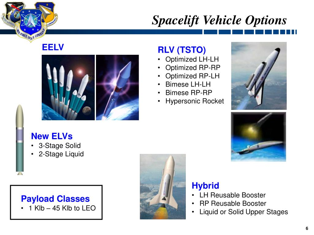 Spacelift Vehicle Options