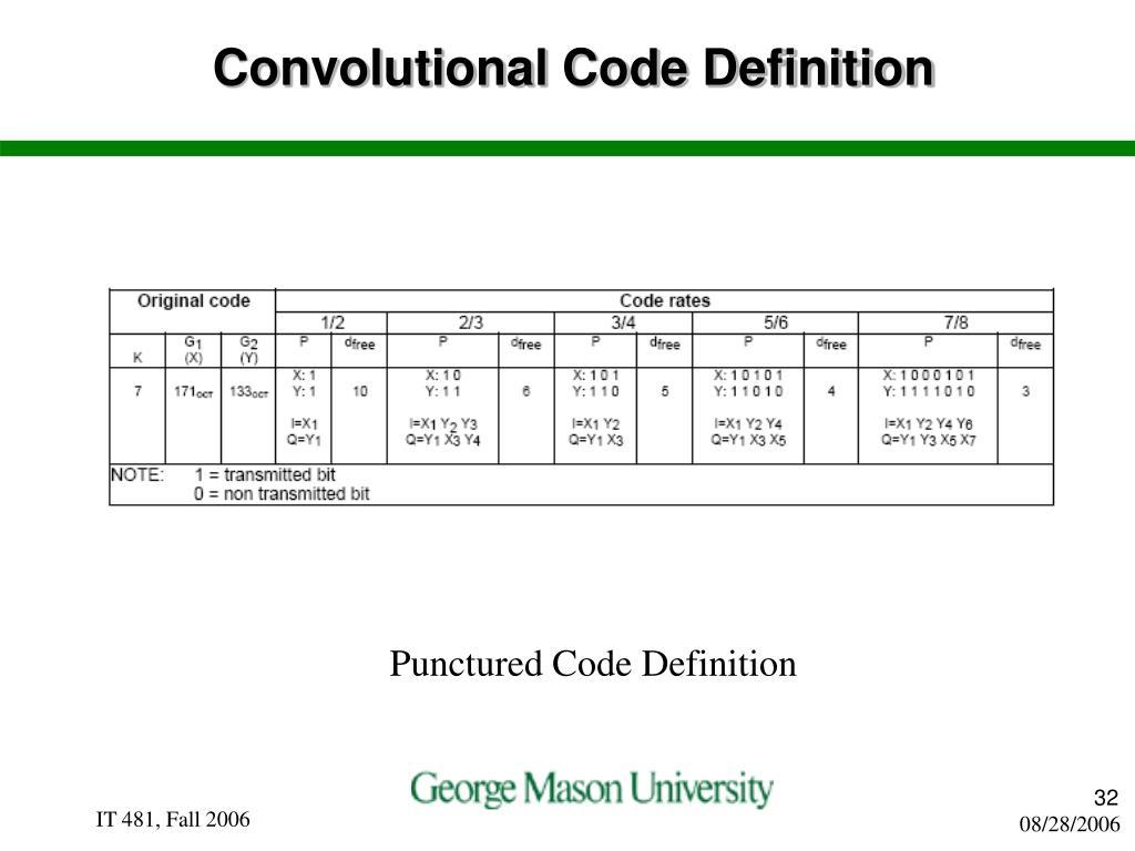 Convolutional Code Definition