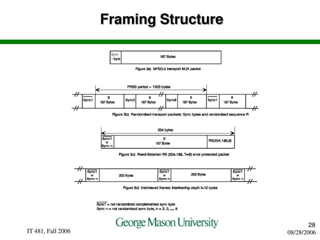 Framing Structure
