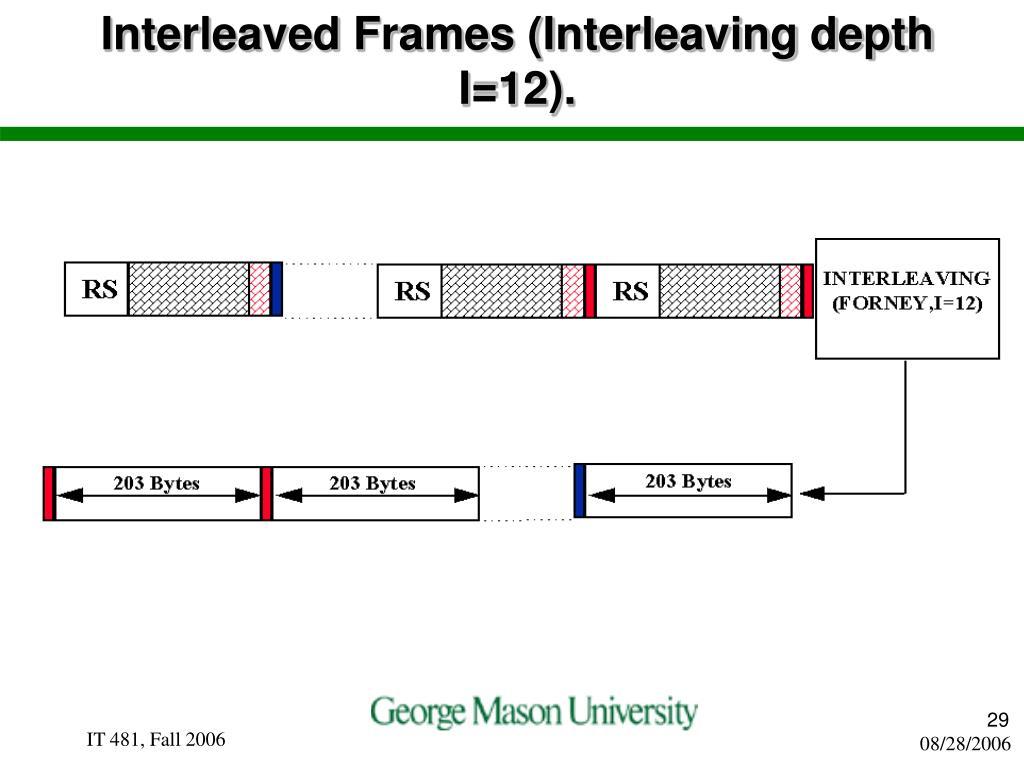 Interleaved Frames (Interleaving depth I=12).