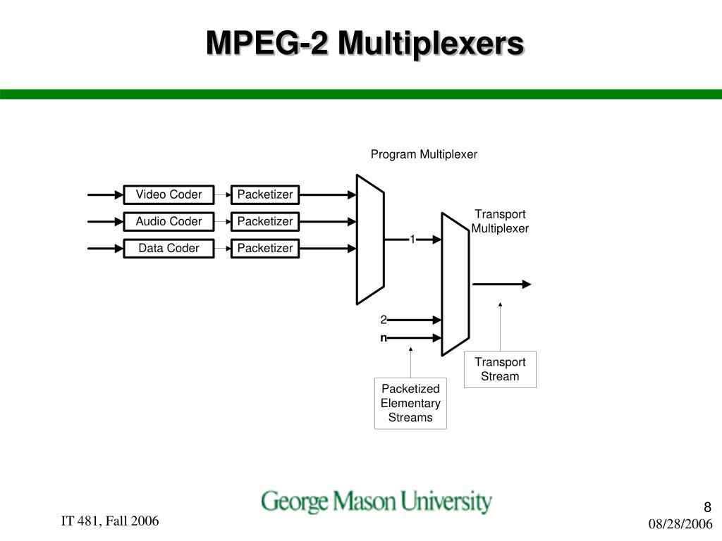 MPEG-2 Multiplexers