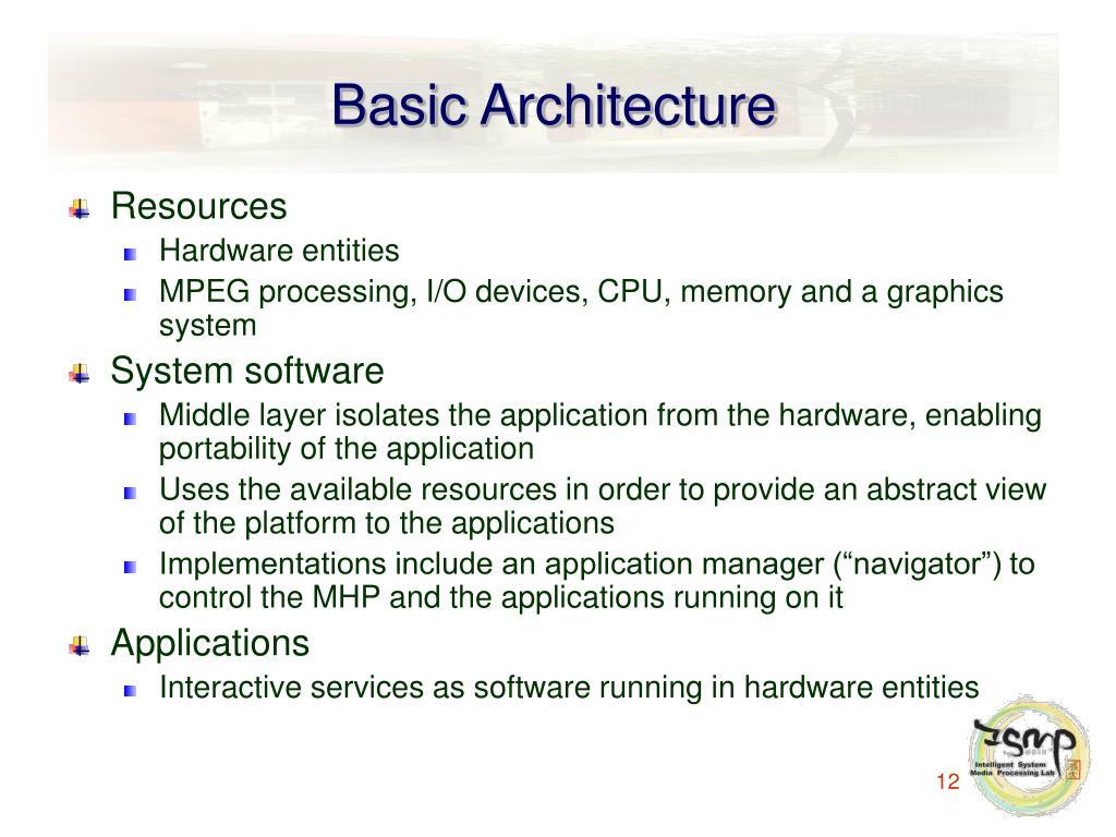 Basic Architecture
