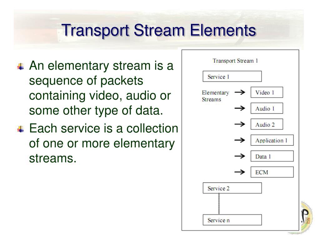 Transport Stream Elements