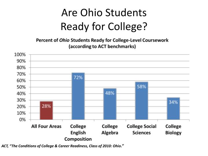 Are ohio students ready for college