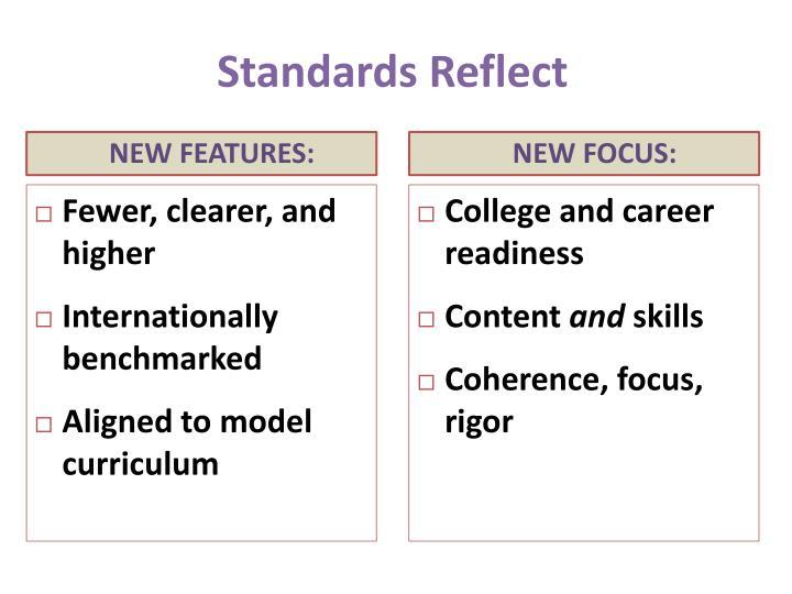 Standards Reflect