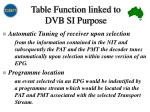 table function linked to dvb si purpose