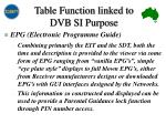 table function linked to dvb si purpose13