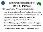 table function linked to dvb si purpose14