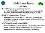 table functions mpeg