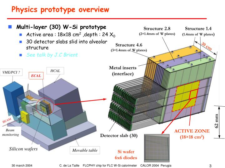 Physics prototype overview